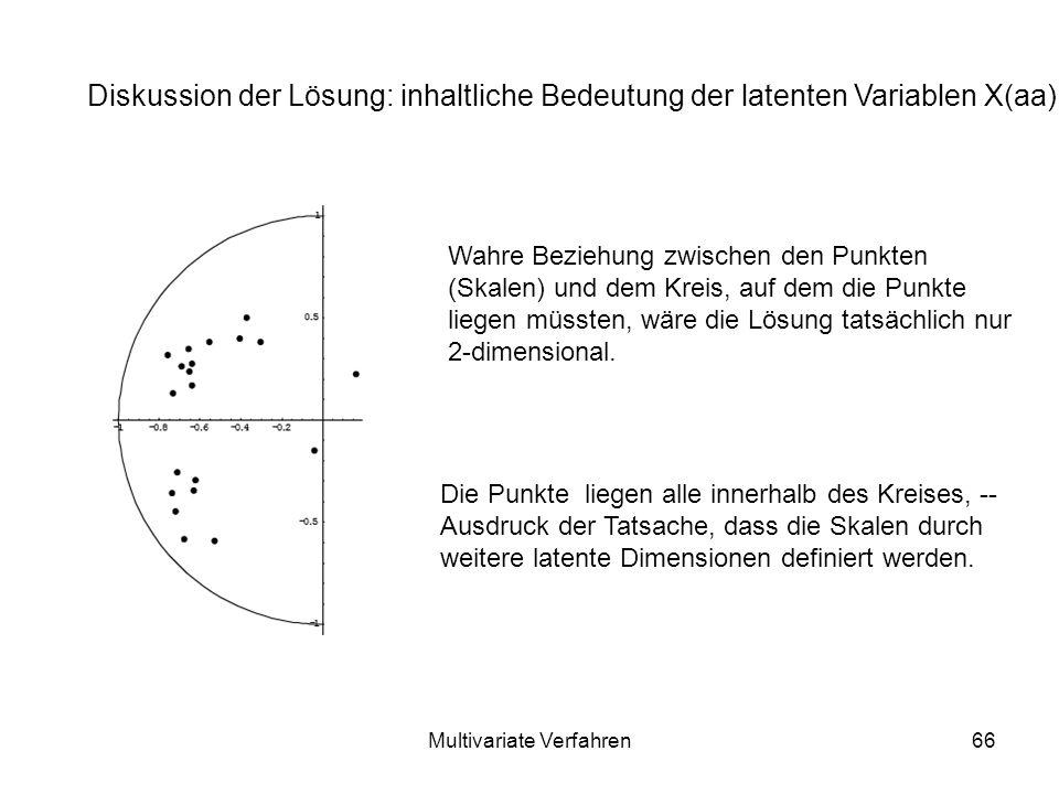 Multivariate Verfahren66 Diskussion der Lösung: inhaltliche Bedeutung der latenten Variablen X(aa) Wahre Beziehung zwischen den Punkten (Skalen) und dem Kreis, auf dem die Punkte liegen müssten, wäre die Lösung tatsächlich nur 2-dimensional.