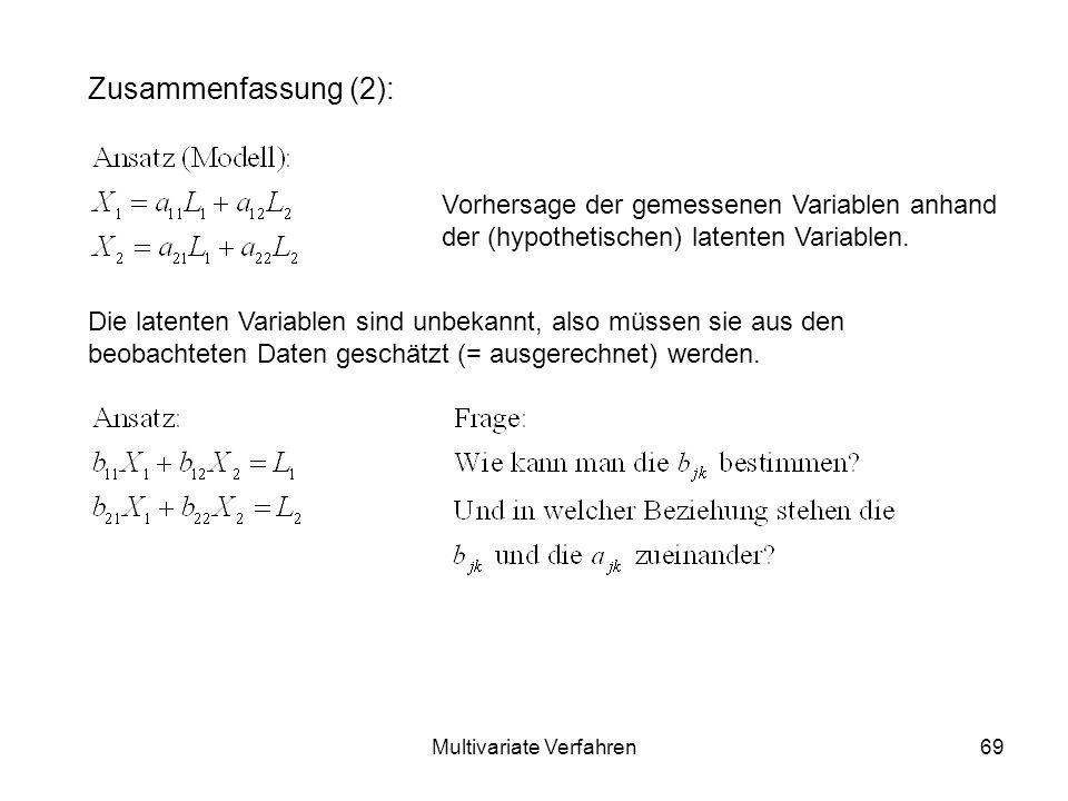 Multivariate Verfahren69 Zusammenfassung (2): Die latenten Variablen sind unbekannt, also müssen sie aus den beobachteten Daten geschätzt (= ausgerechnet) werden.