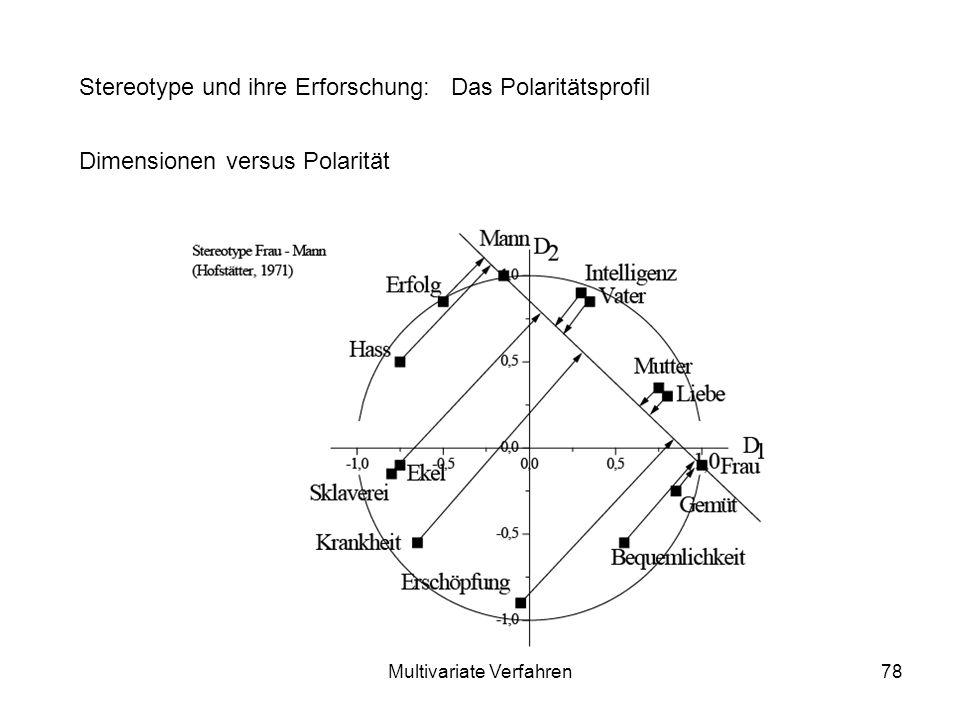 Multivariate Verfahren78 Stereotype und ihre Erforschung: Das Polaritätsprofil Dimensionen versus Polarität