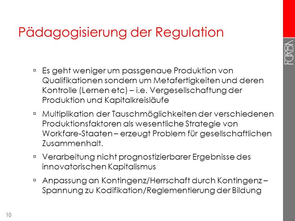 10 Pädagogisierung der Regulation Es geht weniger um passgenaue Produktion von Qualifikationen sondern um Metafertigkeiten und deren Kontrolle (Lernen