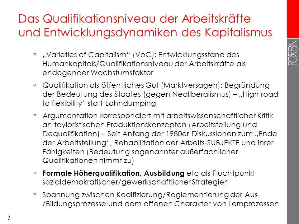 3 Das Qualifikationsniveau der Arbeitskräfte und Entwicklungsdynamiken des Kapitalismus Varieties of Capitalism (VoC): Entwicklungsstand des Humankapi