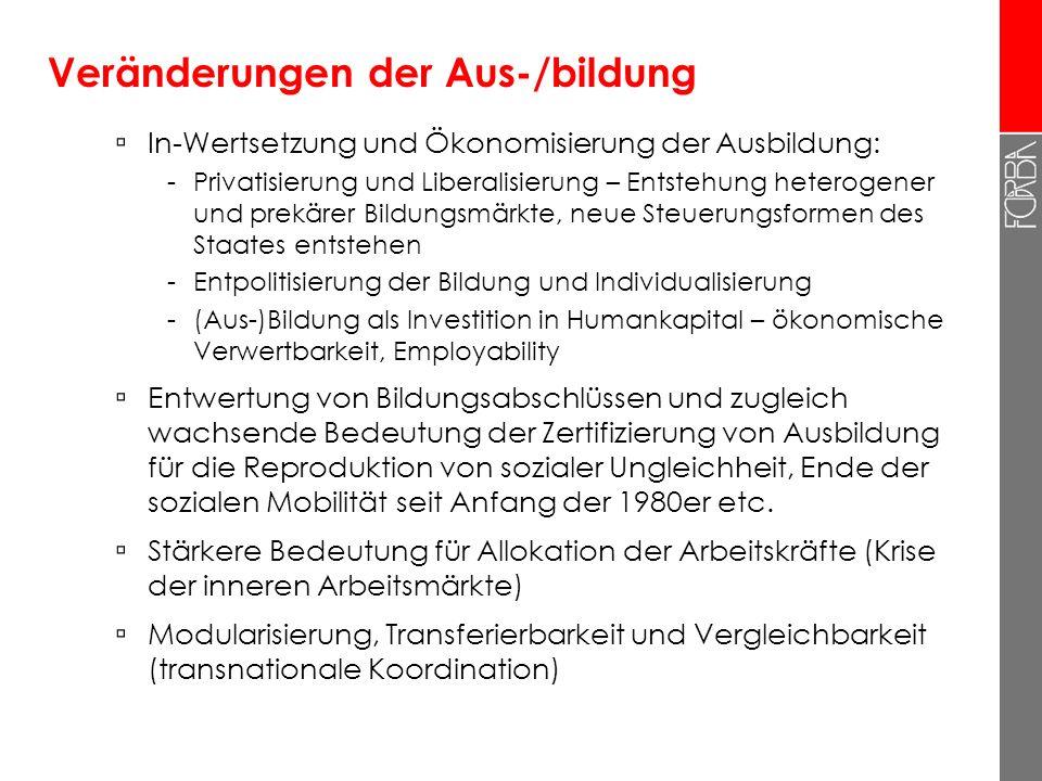Veränderungen der Aus-/bildung In-Wertsetzung und Ökonomisierung der Ausbildung: -Privatisierung und Liberalisierung – Entstehung heterogener und prek