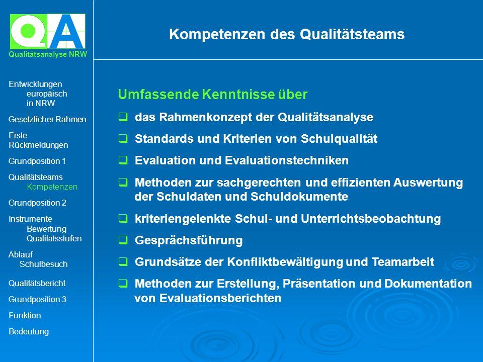 A Qualitätsanalyse NRW Umfassende Kenntnisse über das Rahmenkonzept der Qualitätsanalyse Standards und Kriterien von Schulqualität Evaluation und Eval