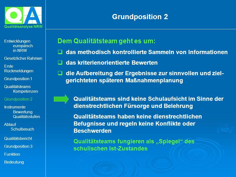 A Qualitätsanalyse NRW Dem Qualitätsteam geht es um: das methodisch kontrollierte Sammeln von Informationen das kriterienorientierte Bewerten die Aufb