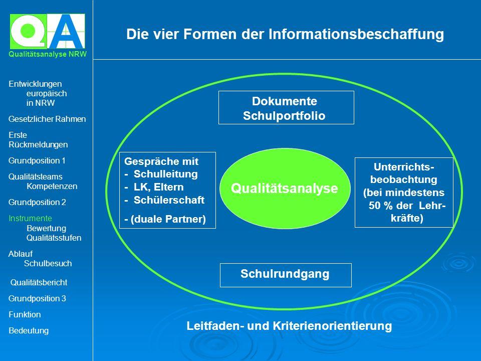 A Qualitätsanalyse NRW Die vier Formen der Informationsbeschaffung Qualitätsanalyse Schulrundgang Dokumente Schulportfolio Unterrichts- beobachtung (b