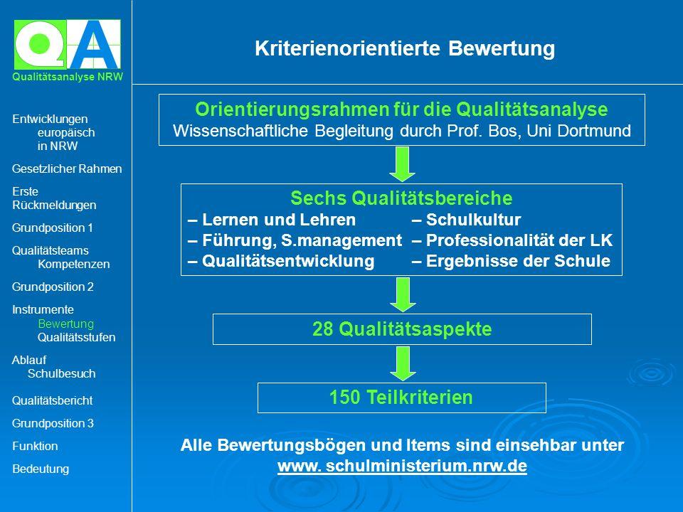 A Qualitätsanalyse NRW Kriterienorientierte Bewertung Orientierungsrahmen für die Qualitätsanalyse Wissenschaftliche Begleitung durch Prof. Bos, Uni D