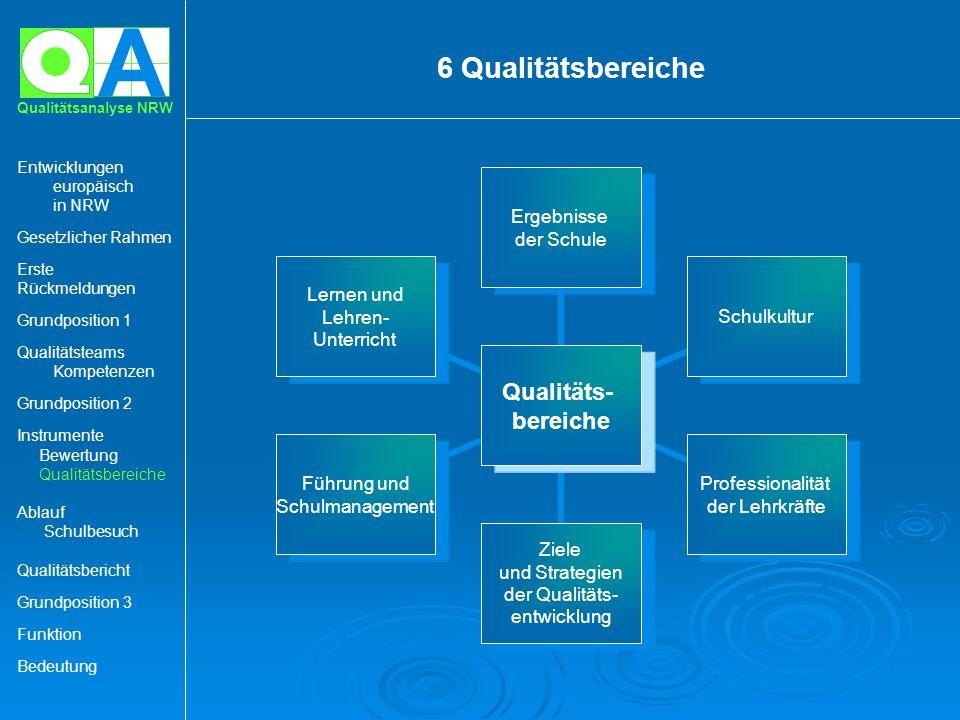 A Qualitätsanalyse NRW 6 Qualitätsbereiche Entwicklungen europäisch in NRW Gesetzlicher Rahmen Erste Rückmeldungen Grundposition 1 Qualitätsteams Komp