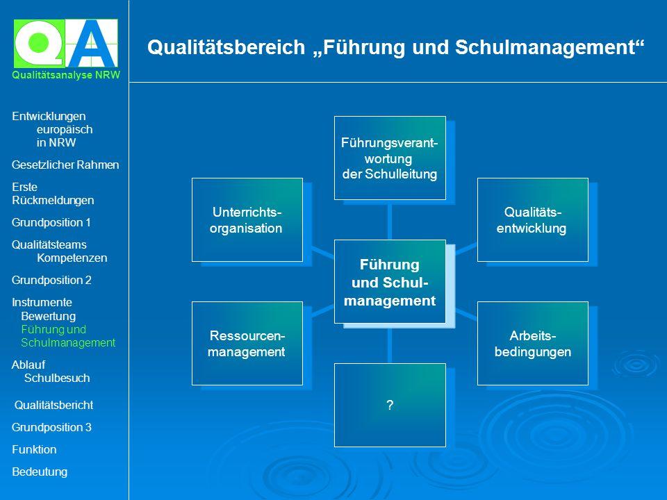 A Qualitätsanalyse NRW Qualitätsbereich Führung und Schulmanagement Entwicklungen europäisch in NRW Gesetzlicher Rahmen Erste Rückmeldungen Grundposit