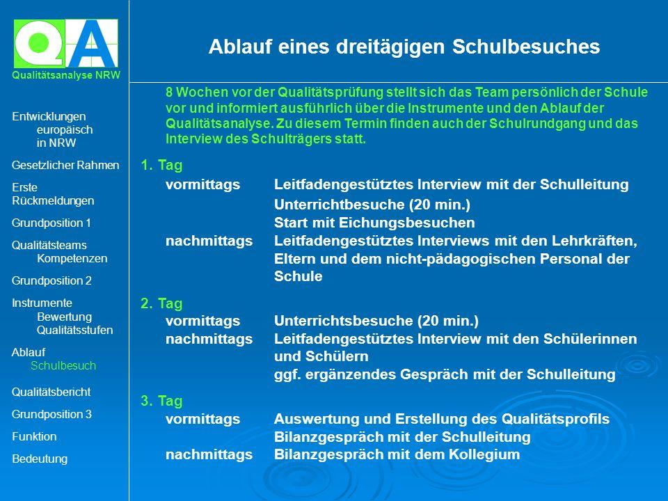 A Qualitätsanalyse NRW Ablauf eines dreitägigen Schulbesuches Entwicklungen europäisch in NRW Gesetzlicher Rahmen Erste Rückmeldungen Grundposition 1