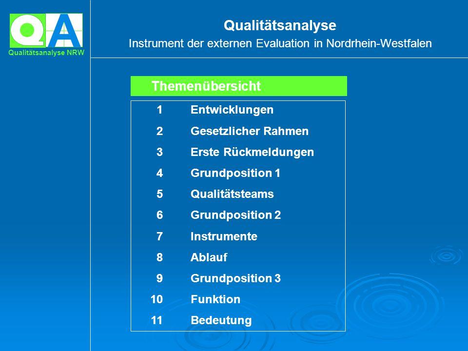 A Qualitätsanalyse NRW Qualitätsanalyse Instrument der externen Evaluation in Nordrhein-Westfalen 1Entwicklungen 2Gesetzlicher Rahmen 3Erste Rückmeldu