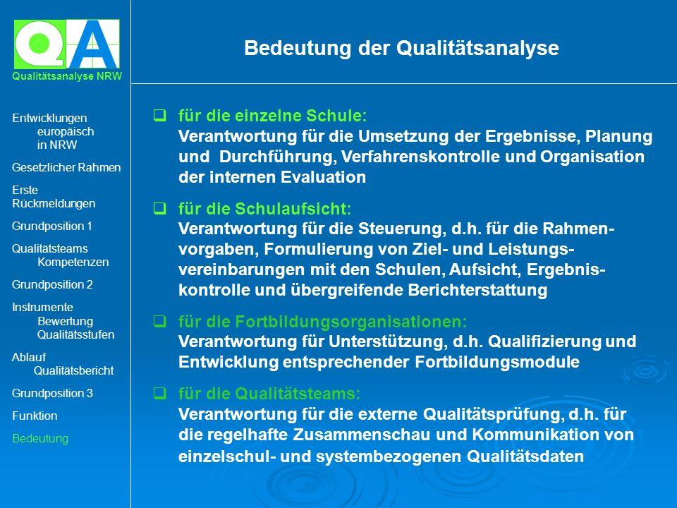 A Qualitätsanalyse NRW für die einzelne Schule: Verantwortung für die Umsetzung der Ergebnisse, Planung und Durchführung, Verfahrenskontrolle und Orga