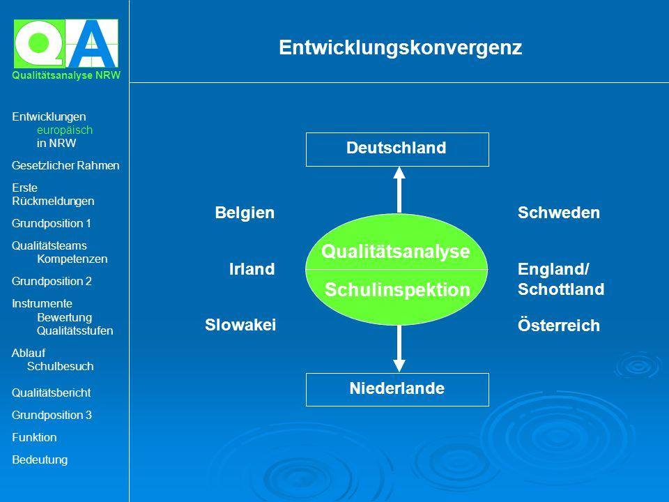 A Qualitätsanalyse NRW Entwicklungskonvergenz Schulinspektion Qualitätsanalyse Niederlande Deutschland Irland England/ Schottland Schweden Österreich