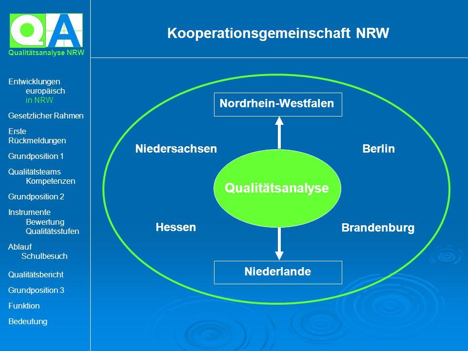A Qualitätsanalyse NRW Kooperationsgemeinschaft NRW Qualitätsanalyse Niederlande Nordrhein-Westfalen Berlin Brandenburg Niedersachsen Hessen Entwicklu