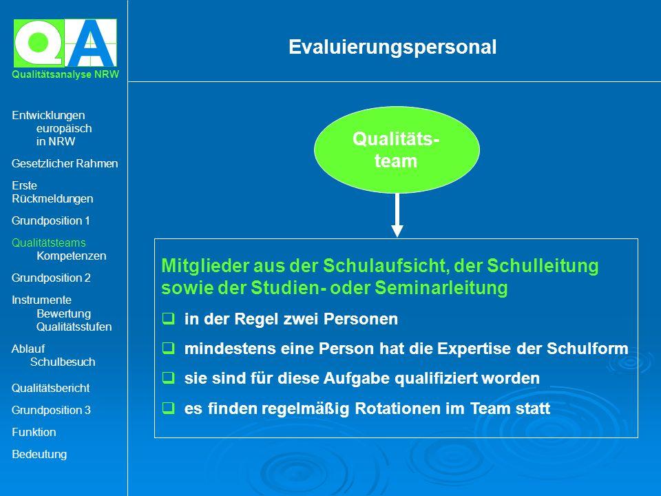 A Qualitätsanalyse NRW Mitglieder aus der Schulaufsicht, der Schulleitung sowie der Studien- oder Seminarleitung in der Regel zwei Personen mindestens