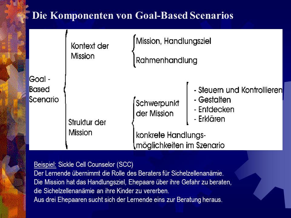 Die Komponenten von Goal-Based Scenarios Beispiel: Sickle Cell Counselor (SCC) Der Lernende übernimmt die Rolle des Beraters für Sichelzellenanämie.