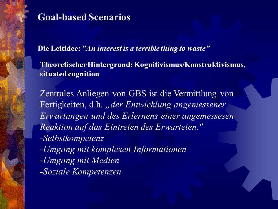 Goal-based Scenarios Die Leitidee: An interest is a terrible thing to waste Theoretischer Hintergrund: Kognitivismus/Konstruktivismus, situated cognition Zentrales Anliegen von GBS ist die Vermittlung von Fertigkeiten, d.h.