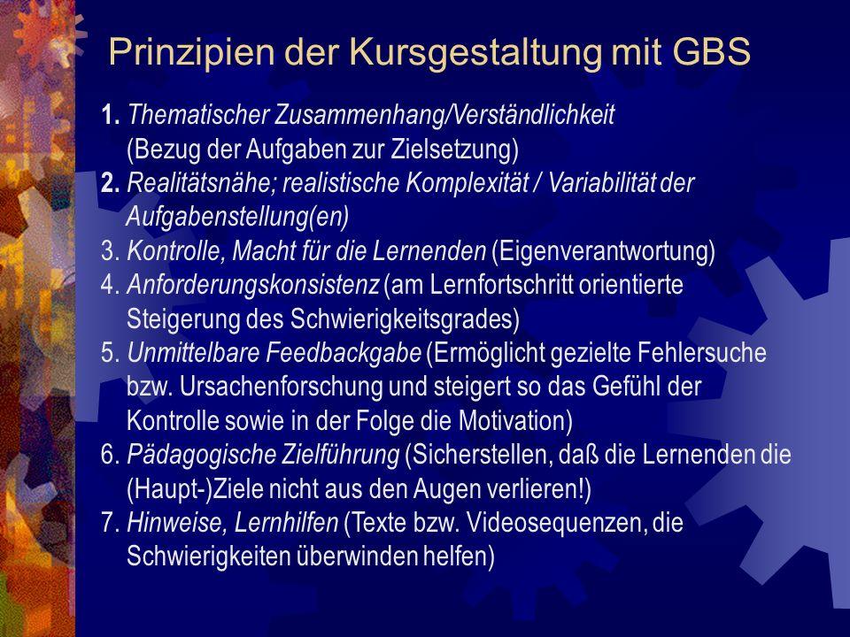 Prinzipien der Kursgestaltung mit GBS 1.