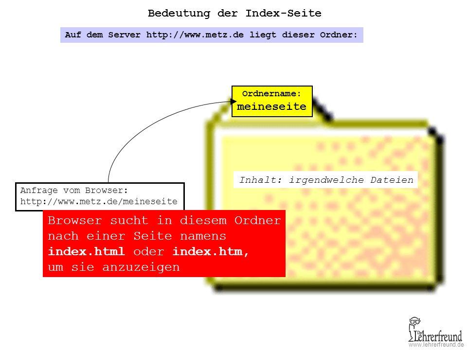 www.lehrerfreund.de Bedeutung der Index-Seite Ordnername: meineseite Auf dem Server http://www.metz.de liegt dieser Ordner: Inhalt: irgendwelche Dateien Anfrage vom Browser: http://www.metz.de/meineseite Browser sucht in diesem Ordner nach einer Seite namens index.html oder index.htm, um sie anzuzeigen