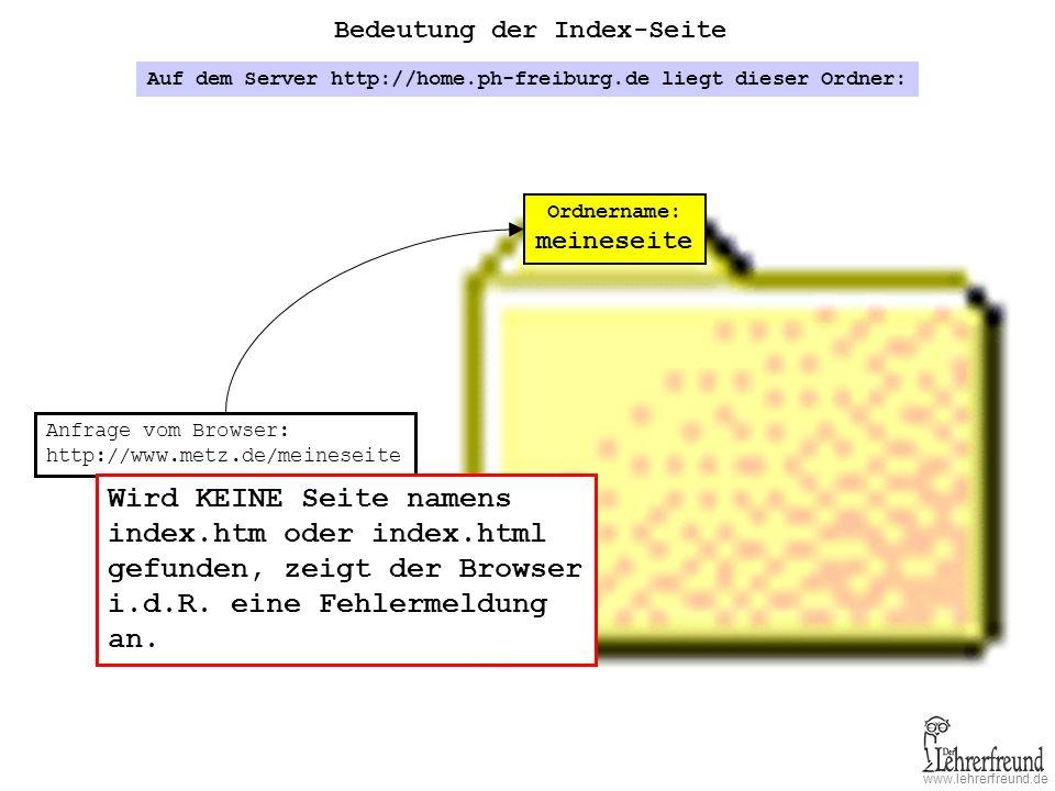 www.lehrerfreund.de Bedeutung der Index-Seite Ordnername: meineseite Auf dem Server http://home.ph-freiburg.de liegt dieser Ordner: Anfrage vom Browser: http://www.metz.de/meineseite Wird KEINE Seite namens index.htm oder index.html gefunden, zeigt der Browser i.d.R.