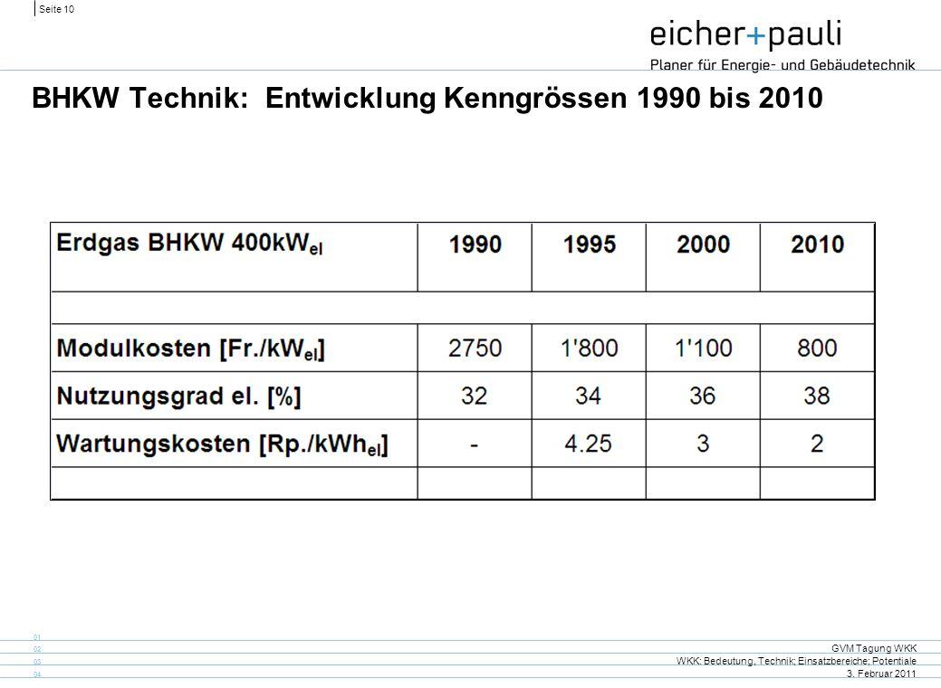 Seite 10 GVM Tagung WKK WKK: Bedeutung, Technik; Einsatzbereiche; Potentiale 3. Februar 2011 01 02 03 04 BHKW Technik: Entwicklung Kenngrössen 1990 bi