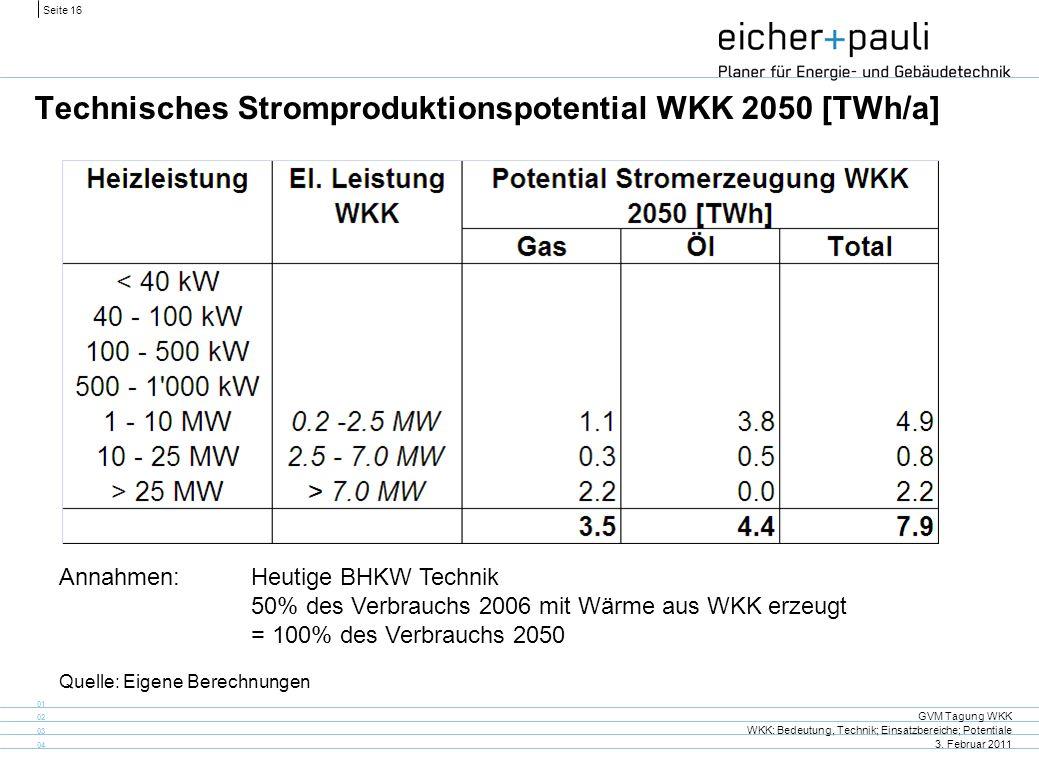 Seite 16 GVM Tagung WKK WKK: Bedeutung, Technik; Einsatzbereiche; Potentiale 3. Februar 2011 01 02 03 04 Technisches Stromproduktionspotential WKK 205