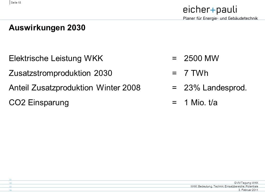 Seite 18 GVM Tagung WKK WKK: Bedeutung, Technik; Einsatzbereiche; Potentiale 3. Februar 2011 01 02 03 04 Auswirkungen 2030 Elektrische Leistung WKK=25