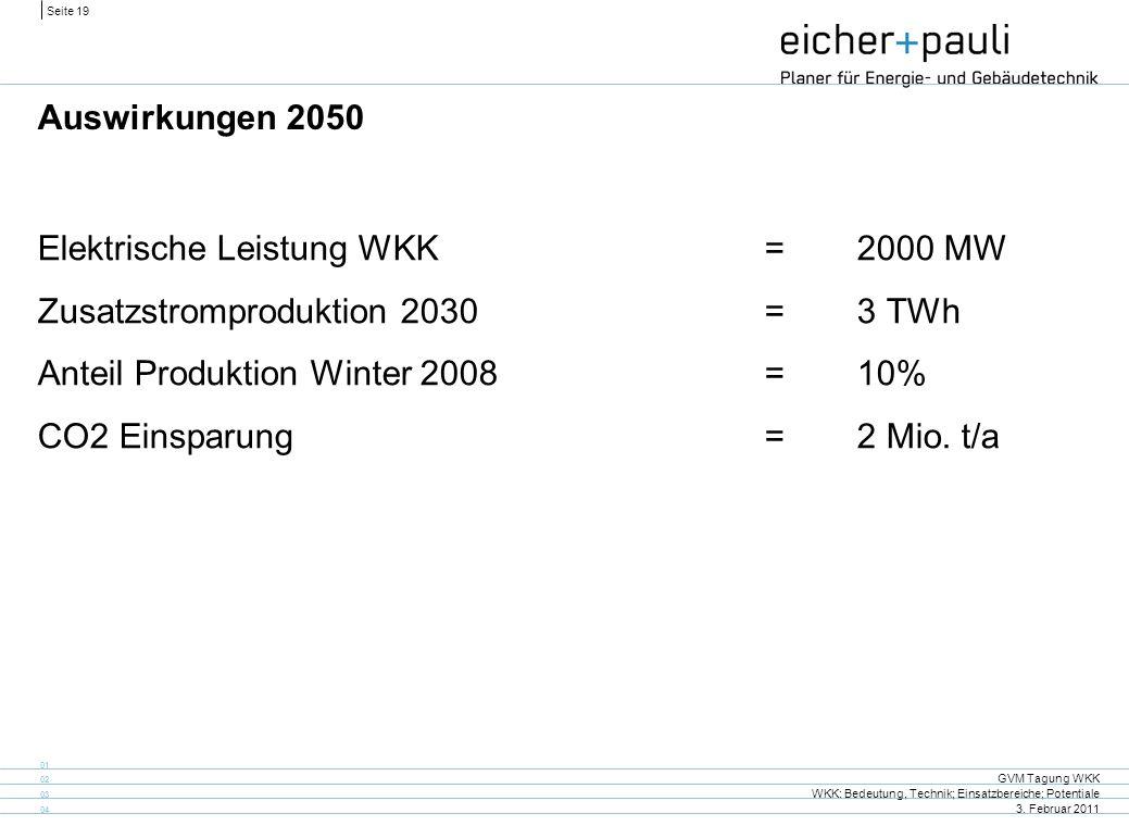 Seite 19 GVM Tagung WKK WKK: Bedeutung, Technik; Einsatzbereiche; Potentiale 3. Februar 2011 01 02 03 04 Auswirkungen 2050 Elektrische Leistung WKK=20