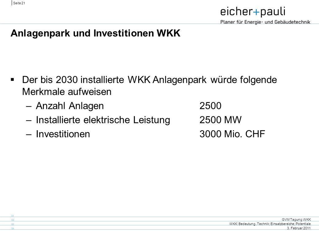 Seite 21 GVM Tagung WKK WKK: Bedeutung, Technik; Einsatzbereiche; Potentiale 3. Februar 2011 01 02 03 04 Anlagenpark und Investitionen WKK Der bis 203