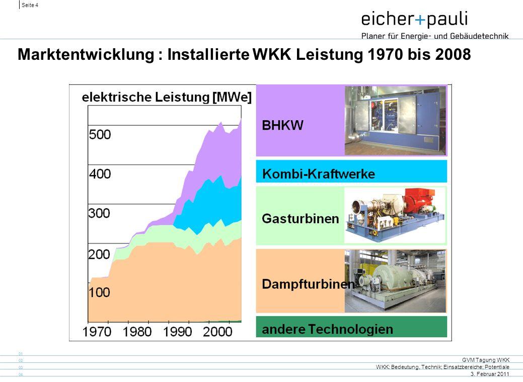 Seite 4 GVM Tagung WKK WKK: Bedeutung, Technik; Einsatzbereiche; Potentiale 3. Februar 2011 01 02 03 04 Marktentwicklung : Installierte WKK Leistung 1