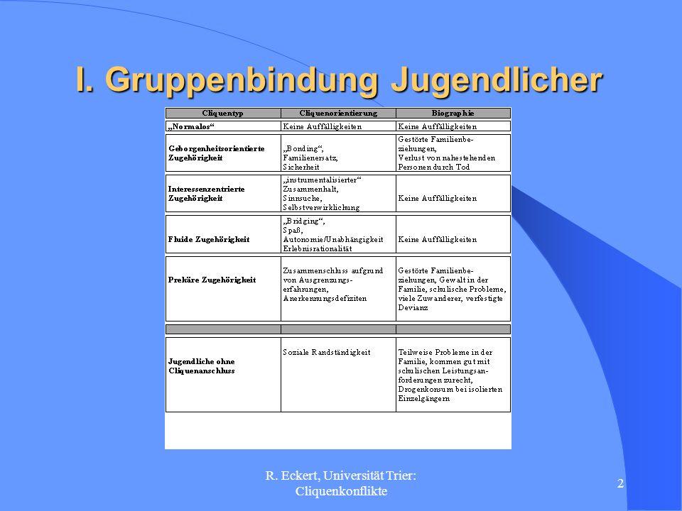 R. Eckert, Universität Trier: Cliquenkonflikte 3 II. Konfliktlinien