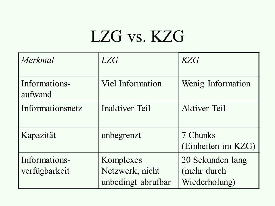 LZG vs.
