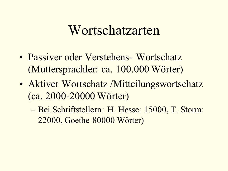Wortschatzarten Passiver oder Verstehens- Wortschatz (Muttersprachler: ca.
