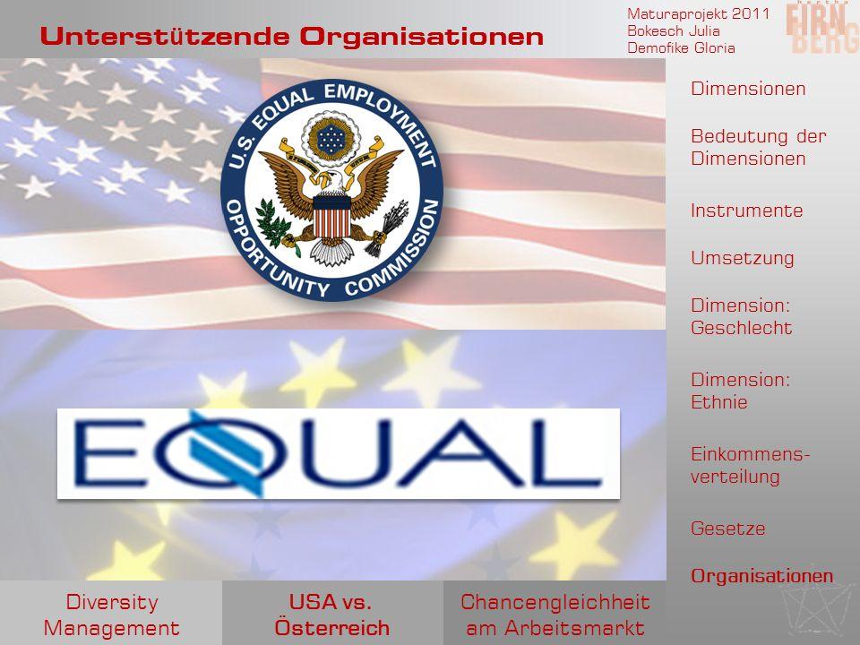 Maturaprojekt 2011 Bokesch Julia Demofike Gloria Unterst ü tzende Organisationen Chancengleichheit am Arbeitsmarkt USA vs. Österreich Diversity Manage