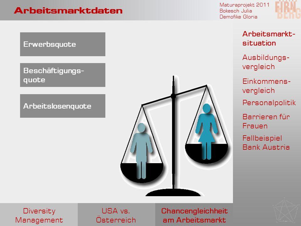 Maturaprojekt 2011 Bokesch Julia Demofike Gloria Arbeitsmarktdaten Erwerbsquote Beschäftigungs- quote Arbeitslosenquote Chancengleichheit am Arbeitsma