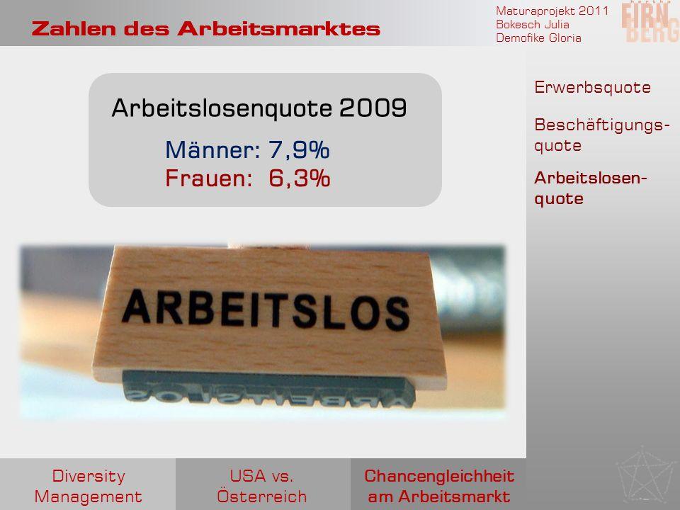 Maturaprojekt 2011 Bokesch Julia Demofike Gloria Zahlen des Arbeitsmarktes Erwerbsquote Beschäftigungs- quote Arbeitslosen- quote Arbeitslosenquote 20