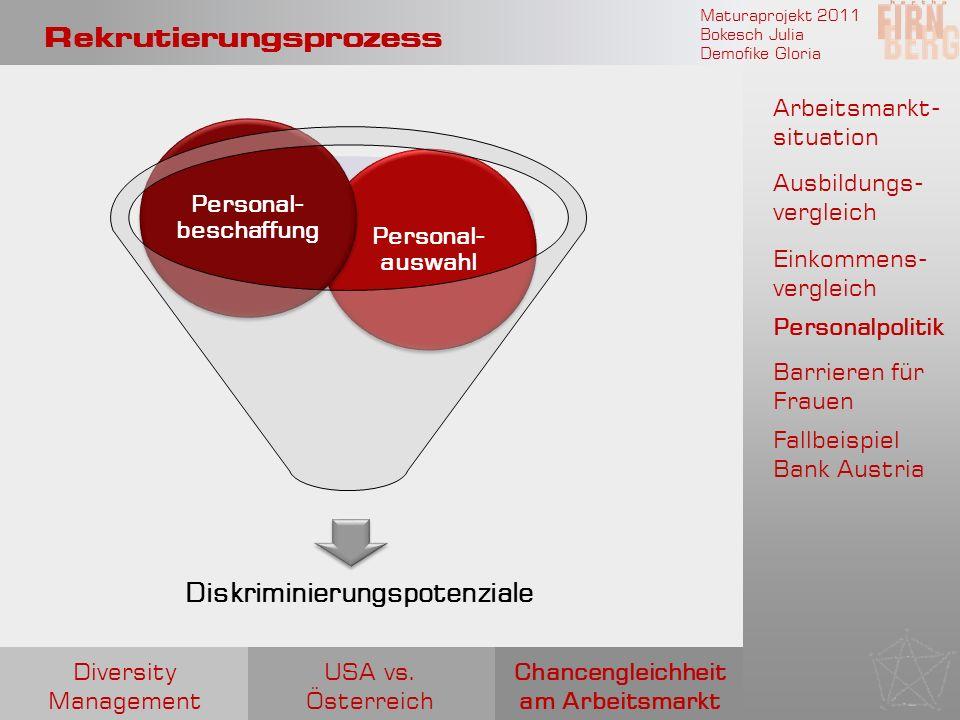 Maturaprojekt 2011 Bokesch Julia Demofike Gloria Rekrutierungsprozess Diskriminierungspotenziale Personal- auswahl Personal- beschaffung Chancengleich