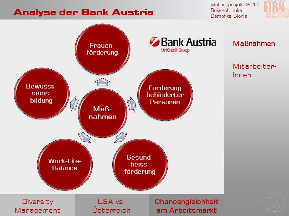 Maturaprojekt 2011 Bokesch Julia Demofike Gloria Analyse der Bank Austria Maß- nahmen Frauen- förderung Förderung behinderter Personen Gesund- heits-