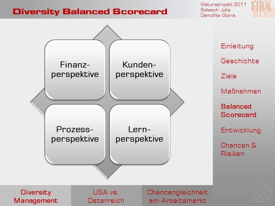 Maturaprojekt 2011 Bokesch Julia Demofike Gloria Diversity Balanced Scorecard Finanz- perspektive Kunden- perspektive Prozess- perspektive Lern- persp