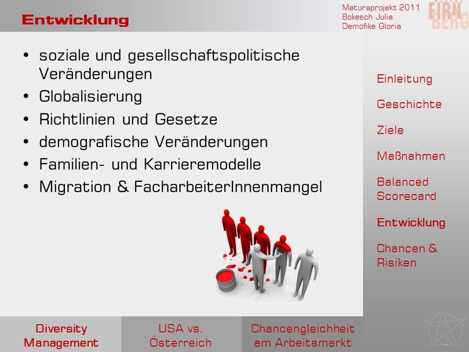 Maturaprojekt 2011 Bokesch Julia Demofike Gloria Analyse der Bank Austria Quelle: Leopoldine Faber, Bank Austria, Interview am 23.11.2010 Chancengleichheit am Arbeitsmarkt USA vs.