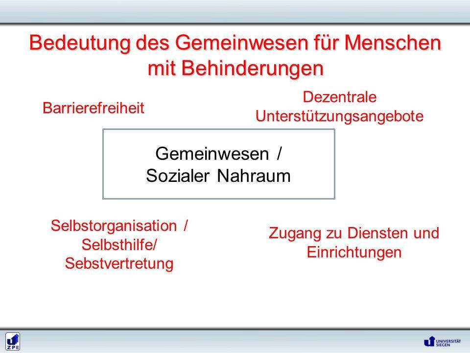 Bedeutung des Gemeinwesen für Menschen mit Behinderungen Gemeinwesen / Sozialer Nahraum Dezentrale Unterstützungsangebote Selbstorganisation / Selbsth