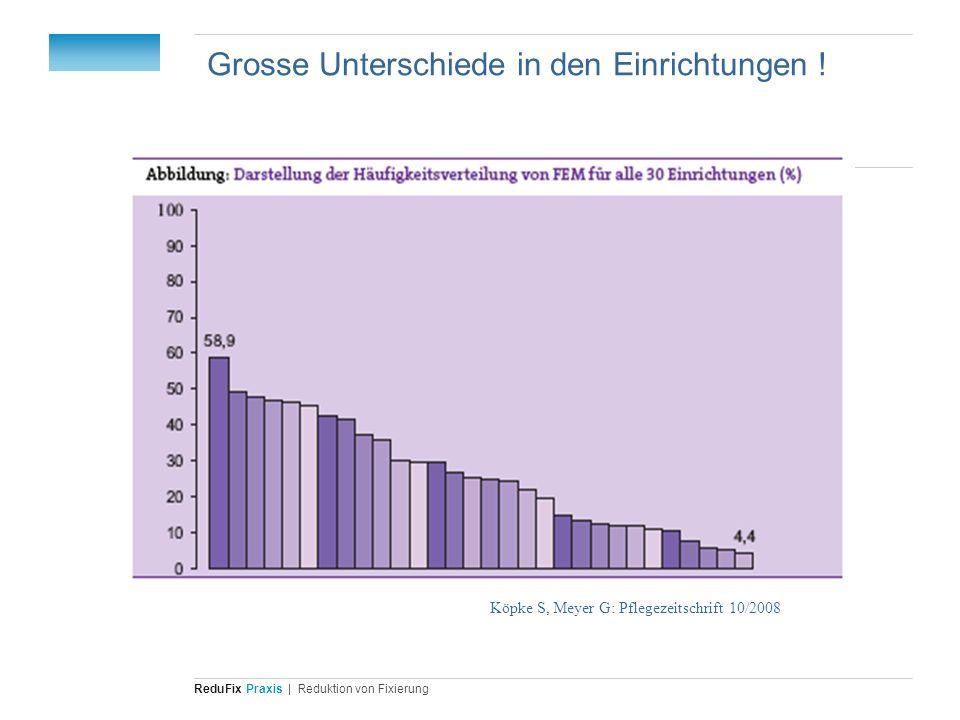 Redu Fix Praxis| Reduktion von Fixierung Köpke S, Meyer G: Pflegezeitschrift 10/2008 Grosse Unterschiede in den Einrichtungen !
