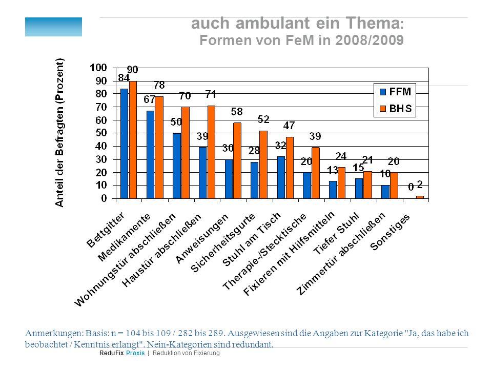 Redu Fix Praxis| Reduktion von Fixierung auch ambulant ein Thema : Formen von FeM in 2008/2009 Anmerkungen: Basis: n = 104 bis 109 / 282 bis 289. Ausg