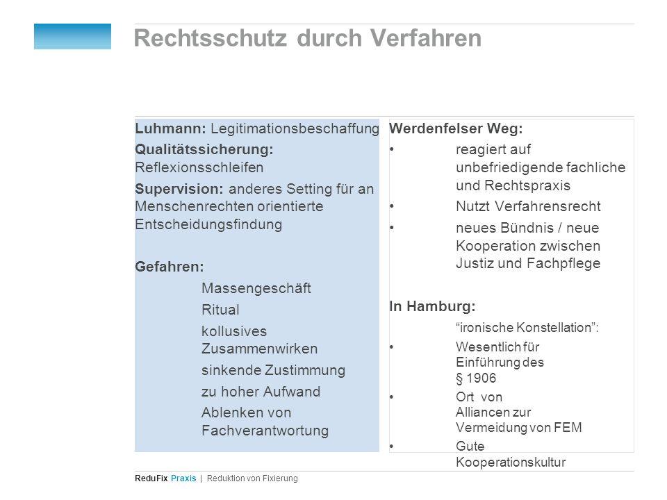 Redu Fix Praxis| Reduktion von Fixierung Rechtsschutz durch Verfahren Luhmann: Legitimationsbeschaffung Qualitätssicherung: Reflexionsschleifen Superv