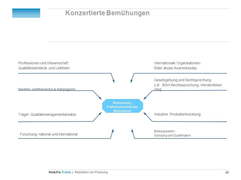 Redu Fix Praxis| Reduktion von Fixierung 26 Industrie: Produktentwicklung Reduzierung Freiheitsentziehender Maßnahmen Gesetzgebung und Rechtsprechung
