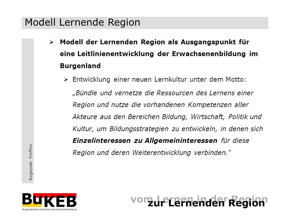 Regionale Treffen Projektstart mit Bildungspolitischer Tagung Vom Lernen in der Region zur Lernenden Region (Okt.