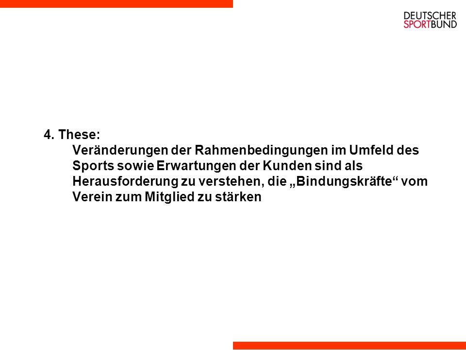 IV. Breitensportpolitische Herausforderungen Differenzierung der traditionell wettkampforientierten Nachfrage Neue Anforderungen an Sportstätten Abkop