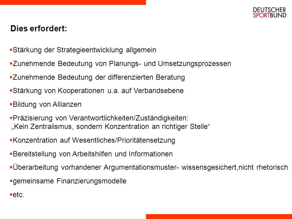 1.These: Als Folge veränderter Rahmenbedingungen bedarf es einer Optimierungsstrategie und verstärkter Managementorientierung innerhalb der Verbandsarbeit