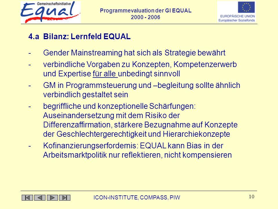 Programmevaluation der GI EQUAL 2000 - 2006 ICON-INSTITUTE, COMPASS, PIW 10 4.a Bilanz: Lernfeld EQUAL - Gender Mainstreaming hat sich als Strategie b