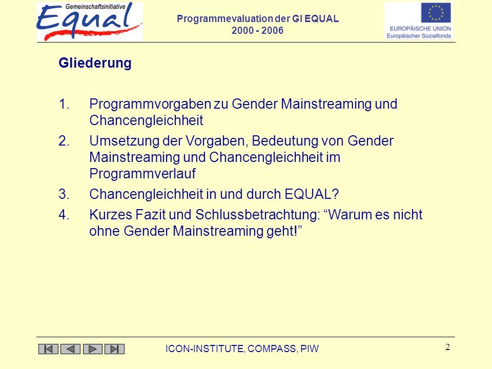 Programmevaluation der GI EQUAL 2000 - 2006 ICON-INSTITUTE, COMPASS, PIW 3 1.a Programmvorgaben im Programmplanungsdokument (PGI) -Hoher Stellenwert von Chancengleichheit als Ziel und Gender Mainstreaming als Strategie -Chancengleichheit als spezifischer Förderbereich (10% des Mitteleinsatzes) und gleichzeitig als Querschnittsaufgabe -Förderbereich Chancengleichheit umfasst: (1) Erleichterung der Vereinbarkeit von Familie und Beruf (für Frauen und Männer) (2) Abbau geschlechtsspezifischer Diskrepanzen (klassische Frauenförderung + x) - Konkrete Vorgaben und Pflichten zu Gender Mainstreaming