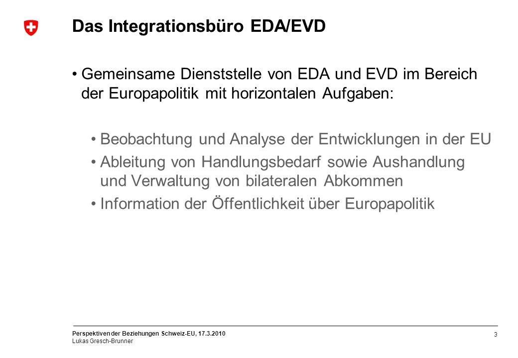 Perspektiven der Beziehungen Schweiz-EU, 17.3.2010 Lukas Gresch-Brunner Schlussfolgerungen Die Konsolidierung der bestehenden bilateralen Abkommen ist weitgehend erfolgt (Priorität I des BR) Die Verhandlungen in neuen Dossiers (Priorität II des BR) werden durch weit gehende institutionelle Forderungen der EU geprägt sein Die CH befürwortet grundsätzlich raschere und flexiblere Anpassung der Abkommen, aber nur im Rahmen der fünf Kriterien des Aussenpolitischen Berichts 09 Der Souveränitätstest gemäss Europabericht 2006 des BR muss permanent erfolgen: erste umfassende Review im Rahmen des Berichts zum Postulat Markwalder Der Parallelismus wird auf beiden Seiten immer eine Rolle spielen – dem muss Rechnung getragen werden 24